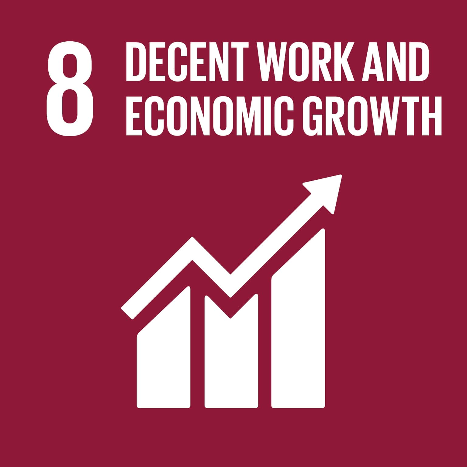 SUSTAINABLE DEVELOPMENT GOAL 8: Promote sustained, inclusive and sustainable economic growth, full and productive employment and decent work for all